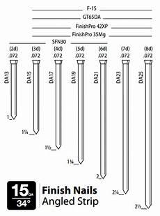 18 Gauge Brad Nail Size Chart Senco Da19aia 1 3 4 Quot Galvanized Hardened 15 Gauge Angled