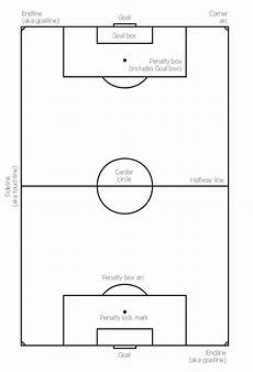 soccer field templates vertical association football pitch template