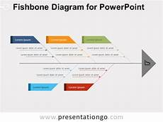 Fishbone Diagram Template Powerpoint Fishbone Ishikawa Diagram For Powerpoint