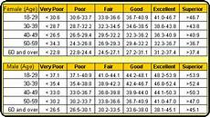 Vo2max Chart Running Search Results For Athletes Vo2 Max Calendar 2015