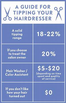 Hair Stylist Tip Chart How Much To Tip Your Hairdresser How Much To Tip Stylist