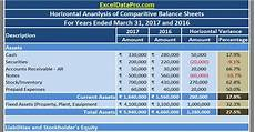 Financial Analysis Excel Template 11 Financial Analysis Templates In Excel By Exceldatapro