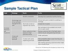 Tactical Plan Microsoft Mp4 Player Free Download Tactical Marketing