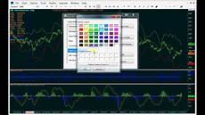 Best Technical Charting Software Free Stock Charting Software Youtube