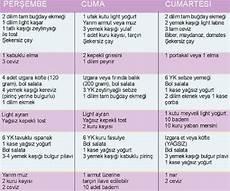 dash diyeti nasıl yapılır