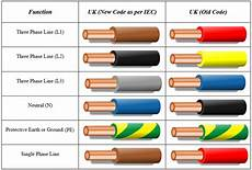Wire Color Code Chart Electrical Wiring Color Codes