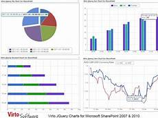 Jquery Chart Tools Screenshot Virto Jquery Charts For Sharepoint