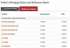 Wells Fargo Mortgage Rates Chart Mortgage Rates Reach Their Highest Levels In Three Years