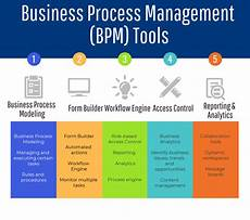 Database Management Systems Designing And Building Business Applications Pdf 70 Top Open Source And Free Bpm Tools The Best Of