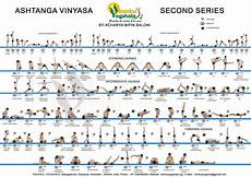 Vinyasa Yoga Poses Chart Complete Ashtanga Vinyasa Second Series Chart By Our Yoga