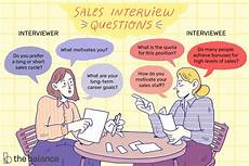 Interest Interview Questions Common Sales Interview Questions And Best Answers