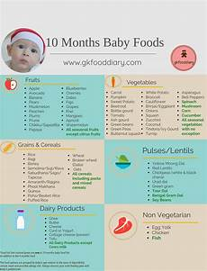 Vegetarian Baby Food Chart 10 Months Indian Baby Food Chart Meal Plan Or Diet Chart