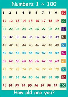 Number Chart 1000 To 9999 Number Charts 1 To 100 Magic E Numbers 1 100 Numbers 100