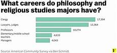 Liberal Arts Degree Jobs These Charts Show What Jobs Liberal Arts Majors Actually