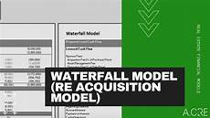 Real Estate Investment Excel Model Real Estate Waterfall Model Youtube