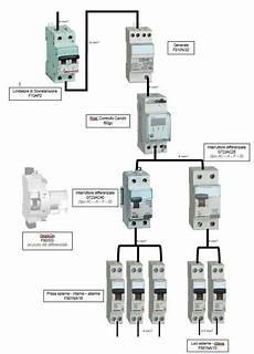 impianto elettrico capannone industriale consiglio per impianto per capannone industriale agricolo
