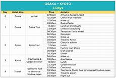 Itinerary Example Sample Japan Itineraries With Estimated Budget The