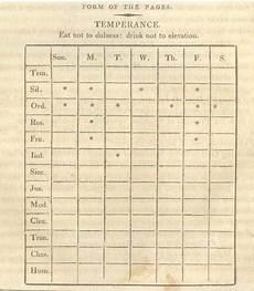 Benjamin Franklin Virtues Chart Ecclesiastes Chapter 13