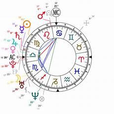 The Astrology Of Beyonc 233 Knowles Virgo Libra Leo