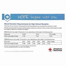 Red Cross Blood Drive Weight Chart Height Weight Requirements For Donating Blood Red Cross