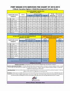 Cys Fee Chart 2017 Ft Sill Cyss Late Fee Fill Online Printable Fillable