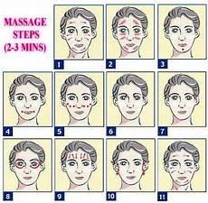 Facial Techniques Chart Review Vitacreme B12 Facial Face