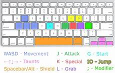 Keyboard Controls What Are Roa S Keyboard Controls Rivalsofaether