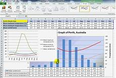 Charts And Graphs Microsoft Excel 2010 Climate Graph In Microsoft Excel 2010 Youtube