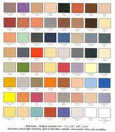 Sherwin Williams Industrial Color Chart Mono Epoxy Color Chart Boats In 2019 Kitchen Paint