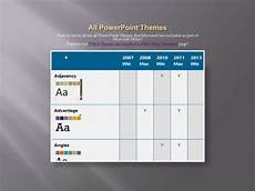 Concourse Theme Powerpoint Apex Theme In Powerpoint