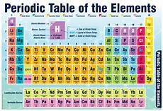 Table Of Elements Chart Periodic Table Of Elements Smart Chart Updated Top