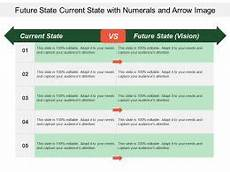 Current State Future State Powerpoint Templates As Is To