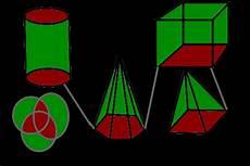 desenhos geom 233 tricos desenho de rogerioooo gartic