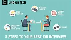 Tip For Job Interview 5 Job Interview Tips For Success