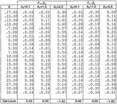 Vertex Chart Contact Prescription To Glasses Converter David Simchi Levi