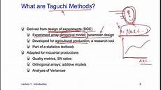 Taguchi Method Taguchi Methods Open Course Lecture 01 03 By Huei Huang