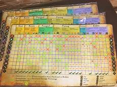 Mhw Weakness Chart I Printed The Elem Status Weakness Chart Posted On R Mhw
