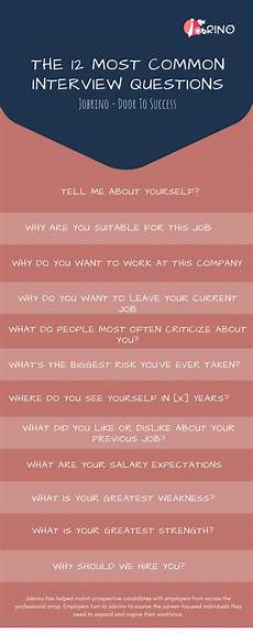 How To Introduce Yourself In An Interview How To Introduce Yourself At A Job Interview How To