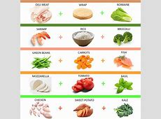 healthy meal options   DriverLayer Search Engine
