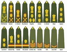 Army Officer Chart What Is The Ranking System Of Indian Army Officers Quora
