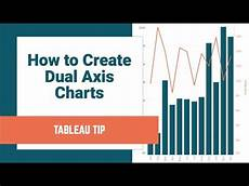 Dual Axis Chart In Tableau How To Create Dual Axis Charts In Tableau Youtube