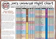Gottagogottathrow Flight Chart Disc Golf Flight Chart Gallery Of Chart 2019