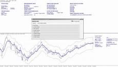 Statistical Arbitrage Statistical Arbitrage For Metatrader Mt4 V4 0 Opulen