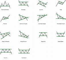 chart analysis patterns trading chart patterns gif 760 215 694 crypto coin