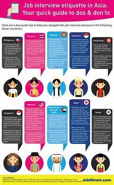 Job Etiquette Job Interview Etiquette In Asia Your Quick Guide To Dos