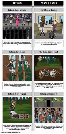 How To Do A Storyboard The Hunger Games Cause And Effect Storyboard