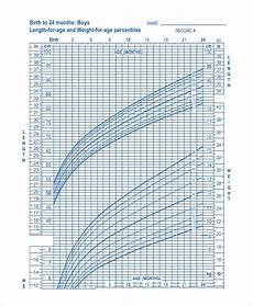 Baby Growth Chart Boy 8 Baby Boy Growth Chart Templates Free Sample Example