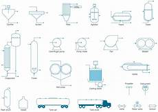 Chemical Process And Equipment Design By Gavhane Pdf Process Flow Diagram Symbols