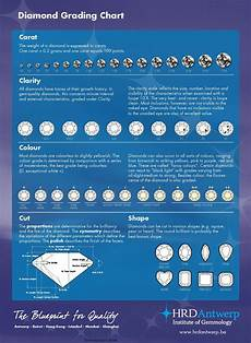 Diamond Grading Chart Diamond Grading Chart 1 Pdf Format E Database Org