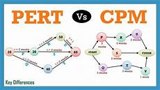 Pert Method Pert Vs Cpm Difference Between Them With Definition